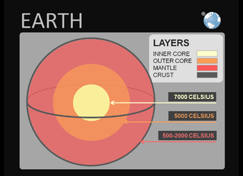 Earth Pack ( presentation + task sheets + images )