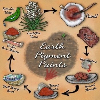 Earth Paint Clip Art BUNDLE {PaezArtDesign}
