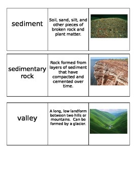 Earth Process/Constant Changes Vocabulary Cards