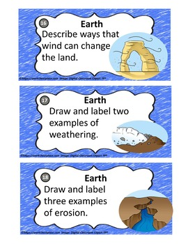 Earth Processes, Landforms, Bodies of Water, Erosion, Weathering and Deposition