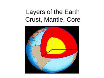 Earth Processes Power Point