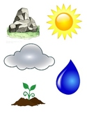 Earth Resources Sorting Clip Art