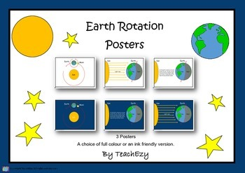 Earth Rotation Posters