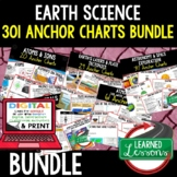 Earth Science Anchor Charts BUNDLE (Earth Science Bundle), NGSS Posters