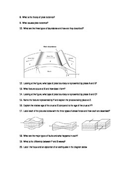 Earth Science: A Year In Review - CRCT / Milestone Test Prep Packet