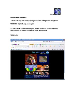 Earth Science Annotated Websites