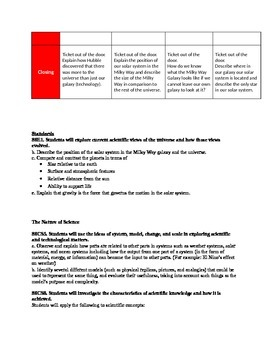 Earth Science Astronomy Unit Page 3:  Galaxies, Milky Way, Universe Lesson Plans