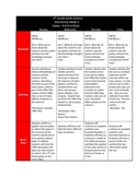 Earth Science Astronomy Unit Page 3:  Galaxies, Milky Way,