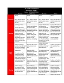 Earth Science Astronomy Unit Page 7: Constellations Lesson Plans