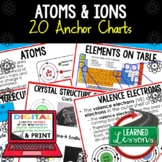 Atoms and Ions Anchor Charts, Earth Science