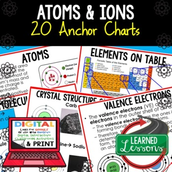 Earth Science Atoms and Ions Anchor Charts