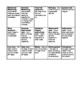 Earth Science Bingo Board Vocabulary Review