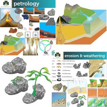 Earth Science Bundle Clip Art