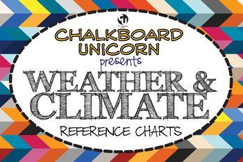Earth Science: Weather & Climate