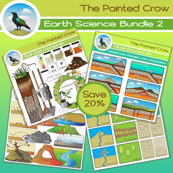Earth Science Clip Art Bundle - Geoscience clipart