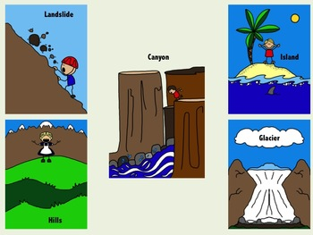 Earth Science Clip Art: Erosion, Weathering, Deposition, and Landforms