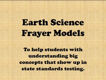Earth Science Concepts Frayer Models