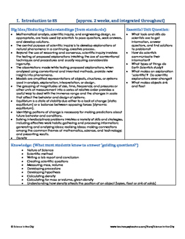 Earth Science Curriculum Map