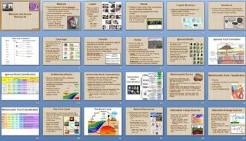 Earth Science Curriculum Part 1 - 6 Units