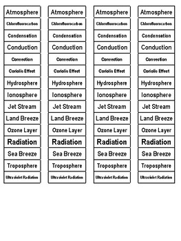 Earth Science Cut-n-Paste Vocabulary (Bundle Product)