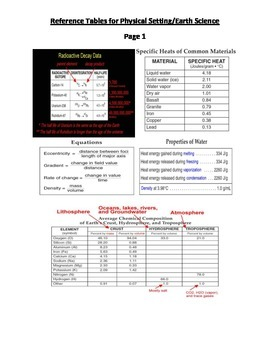 Differentiated Earth Science Reference Table