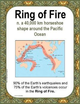 Earth Science EARTHQUAKES 1 Vocabulary Set