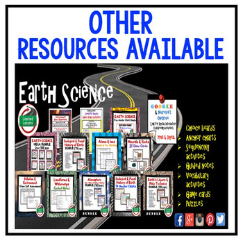 Earth Science Earth's Atmosphere Puzzles Google and Print