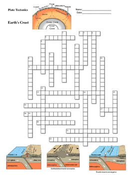 Earth Science - Earth's Crust - Plate Tectonics - Crossword Puzzle