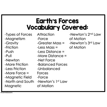 Earth Science Earth's Forces 24 I Have Who Has Game Cards