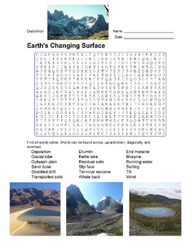 Earth Science - Earth's Changing Surface - Deposition Word