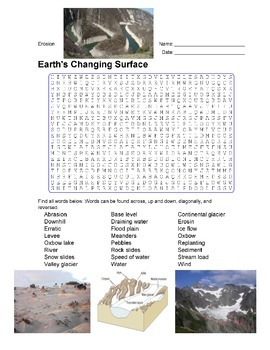 Earth Science - Earth's Changing Surface - Erosion Wordsearch Puzzle