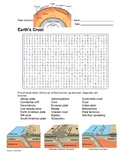 Earth Science - Earth's Crust - Plate Tectonics Wordsearch Puzzle