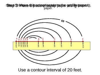 Earth Science Flashcards- How to Draw a Topographic Profile