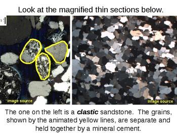 Earth Science Flashcards- Scheme for Sedimentary Rock