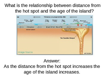 Earth Science Flashcards- Tectonic Plates