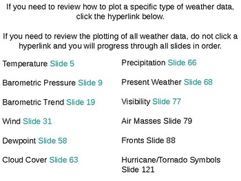 Earth Science Flashcards- Weather Map Symbols