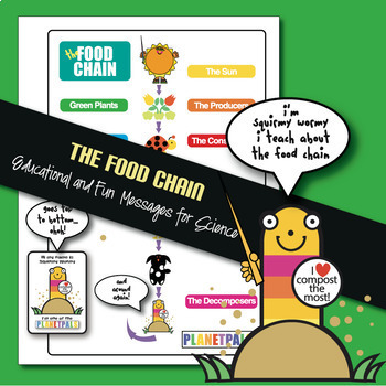Food Chain Lesson Earth Science Poster Classroom Bulletin Board