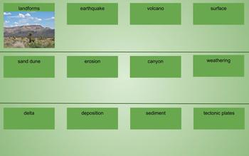 Earth Science GOOGLE Drawings Interactive Activities