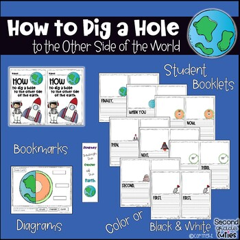 Earth Science | Geology | How to dig a hole to the other side of the Earth