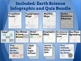 Earth Science Infographic and Quiz Bundle {Major Savings!}