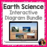 Earth Science Interactive Diagram Growing Bundle