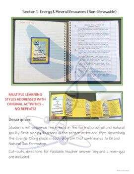 Natural Resources: Earth Science Interactive Notebook