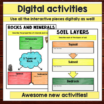 Earth Science Interactive Notebook/Lapbook - Georgia Performance Standards
