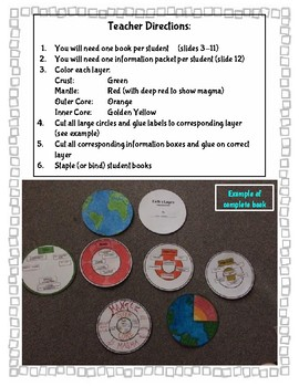 Earth Science:  Interactive, Student-Created Book of Earth's Layers