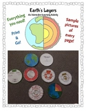 Earth Science:  Interactive, Student-Created Book of Earth