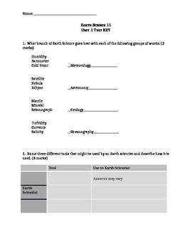 Earth Science Introductory Unit Test