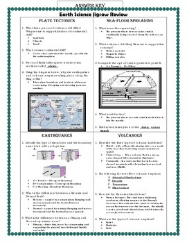 Earth Science Jigsaw Review - Plate Tectonics