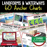 Landforms & Topography Anchor Charts, Posters, Earth Science Anchor Charts