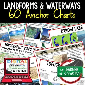 Earth Science Landforms & Topography Anchor Charts