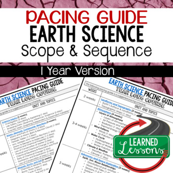 Earth Science Pacing Guide, Goes with Earth Science Mega Bundle